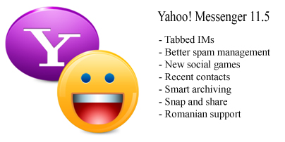 Download Free Yahoo Messenger 11.5