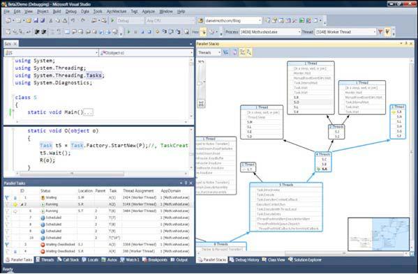 Microsoft Visual Studio 2010 Professional Download Free