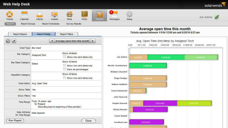 Solar Winds Web Help Desk Free Download