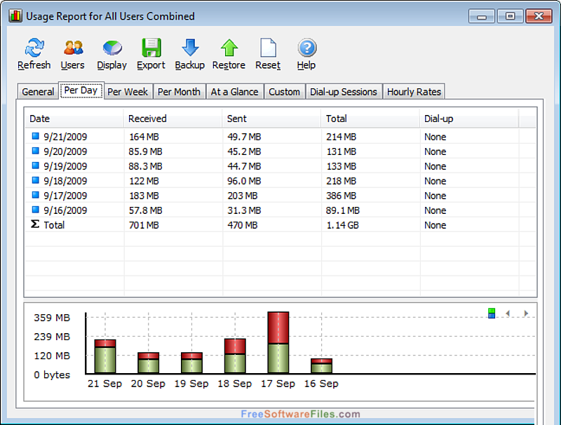 NetWorx 5.5.4 free download full version