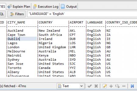 DBeaver 3.8.0 Free Download offline isntaller