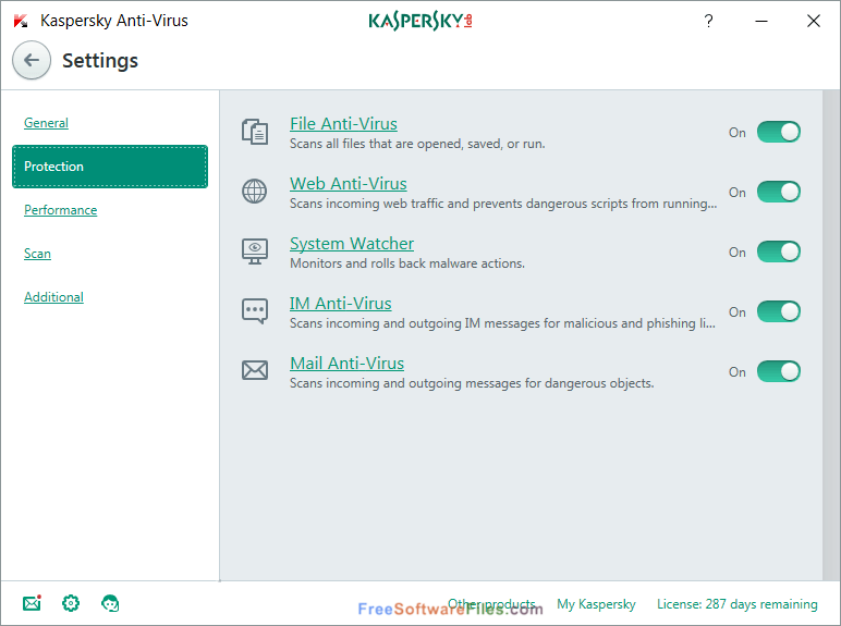 Kaspersky Anti-Virus 2018 full setup download