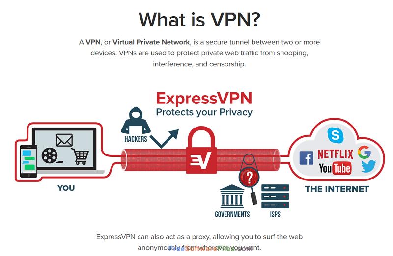 ExpressVPN 6.6 free download full version