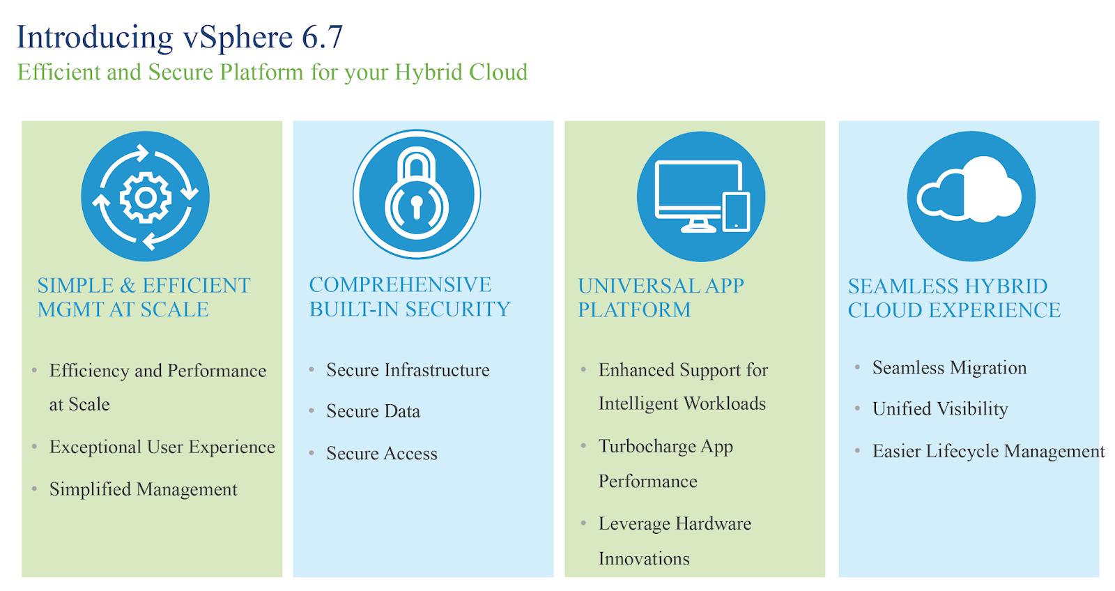 VMware vSphere 6.7 Update 1 Free