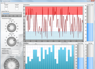 Measurement Studio Free Download