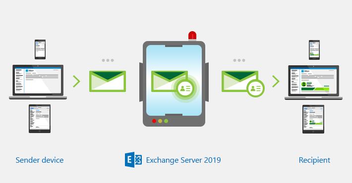 free download full version Microsoft Exchange Server 2019