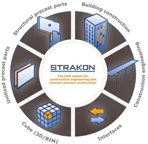 DICAD STRAKON Premium 2020 Review